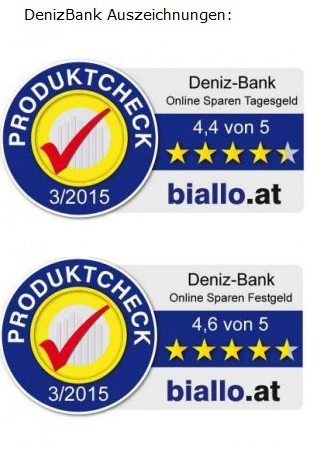 DenizBank Auszeichnungen