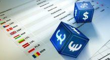 Forex Trading lernen - Strategien Tipps für Anfänger für das Spekulieren auf Währungen und Wechselkurse