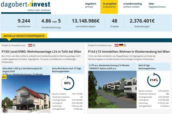 dagobertinvest crowdfunding plattform