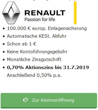 Bestes Tagesgeldkonto 2019 - Renault Bank Tagesgeld