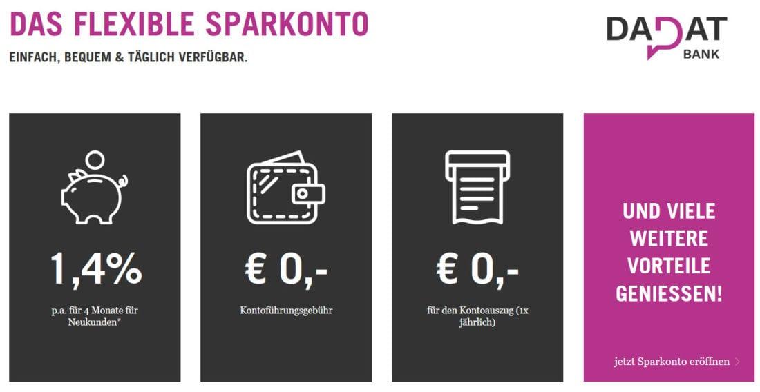 DADAT Bank Österreich Sparkonto 1,40 % Zinsen Tagesgeld