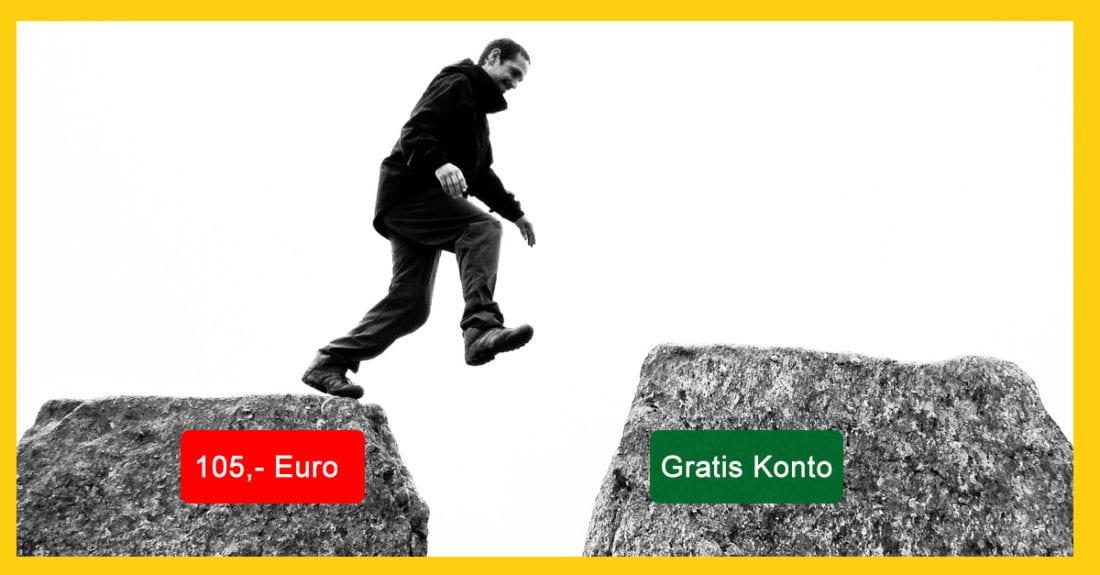 Konto wechseln in Österreich zu Gratis Konto