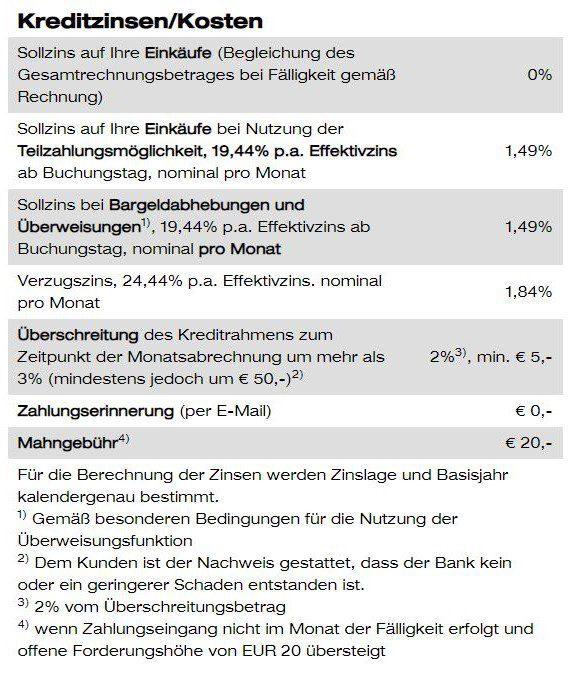 Free Preisverzeichnis Kreditzinsen