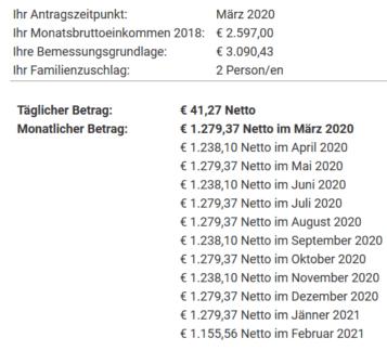 Arbeitslosengeld Berechnung bei Netto 1.800 € und Familienzuschlag für 2 Personen - Bleiben 1.048,20 € netto