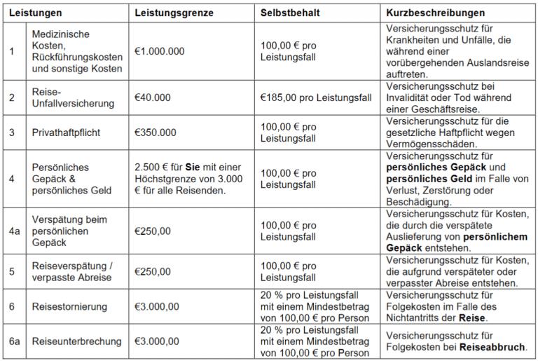 free-at-reiseversicherung-leistungen-8-2021