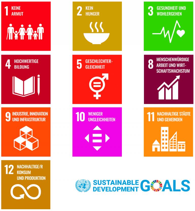 10 von 17 UN Sustainable Development Goals, welche für den ERSTE FAIR INVEST Fonds maßgeblich sind